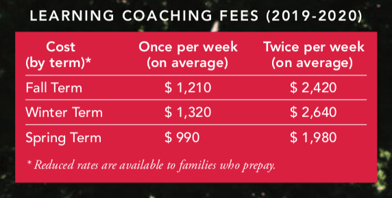 Learning Coaching Fees